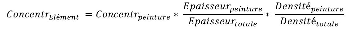 Formule PCB sur l'epaisseur 1